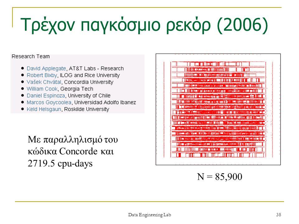 N = 85,900 Τρέχον παγκόσμιο ρεκόρ (2006) Με παραλληλισμό του κώδικα Concorde και 2719.5 cpu-days Data Engineering Lab 38