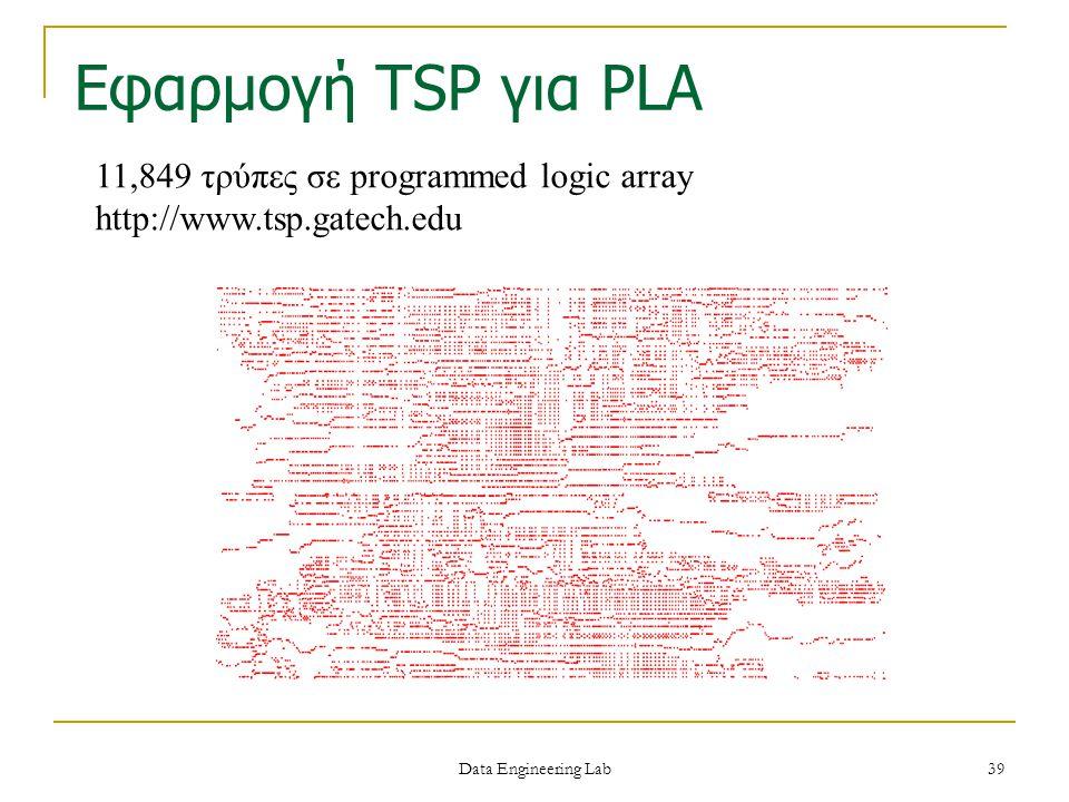 11,849 τρύπες σε programmed logic array http://www.tsp.gatech.edu Εφαρμογή TSP για PLA Data Engineering Lab 39
