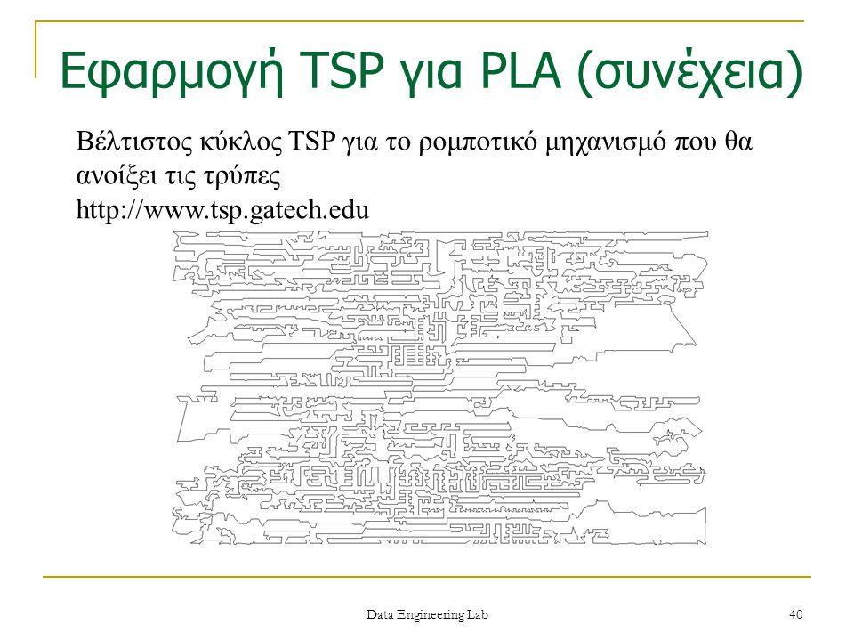Βέλτιστος κύκλος TSP για το ρομποτικό μηχανισμό που θα ανοίξει τις τρύπες http://www.tsp.gatech.edu Εφαρμογή TSP για PLA (συνέχεια) Data Engineering L