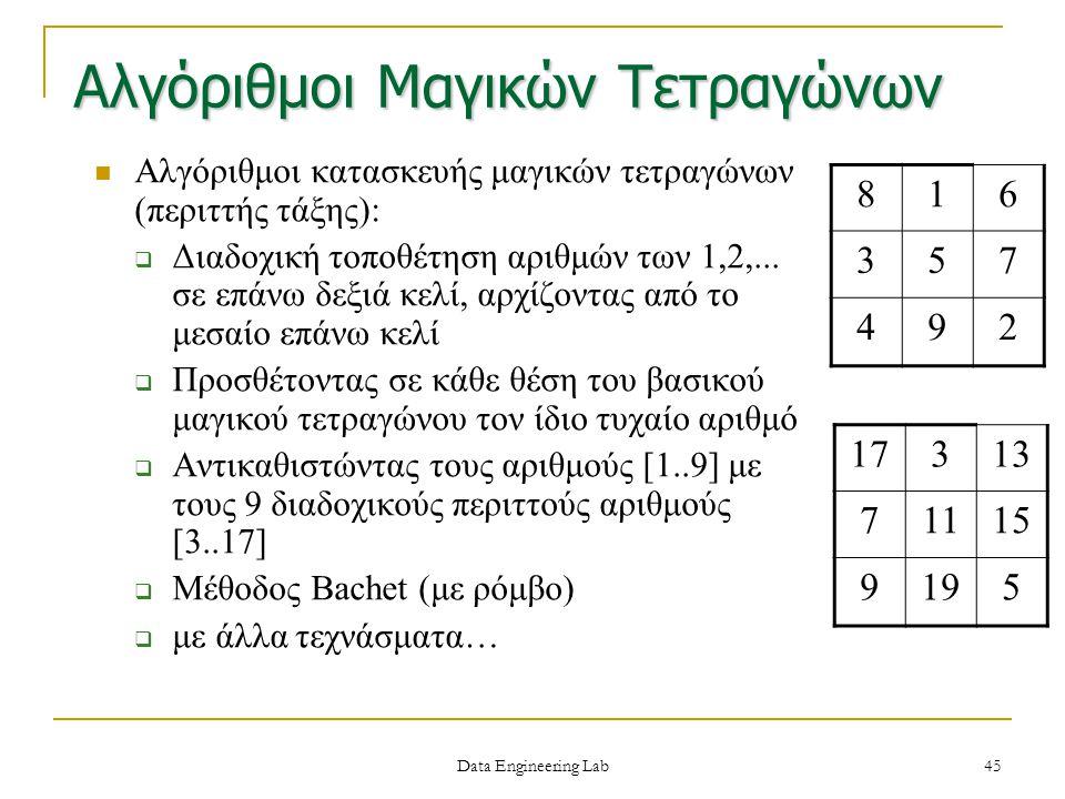 Αλγόριθμοι Μαγικών Τετραγώνων Αλγόριθμοι κατασκευής μαγικών τετραγώνων (περιττής τάξης):  Διαδοχική τοποθέτηση αριθμών των 1,2,... σε επάνω δεξιά κελ