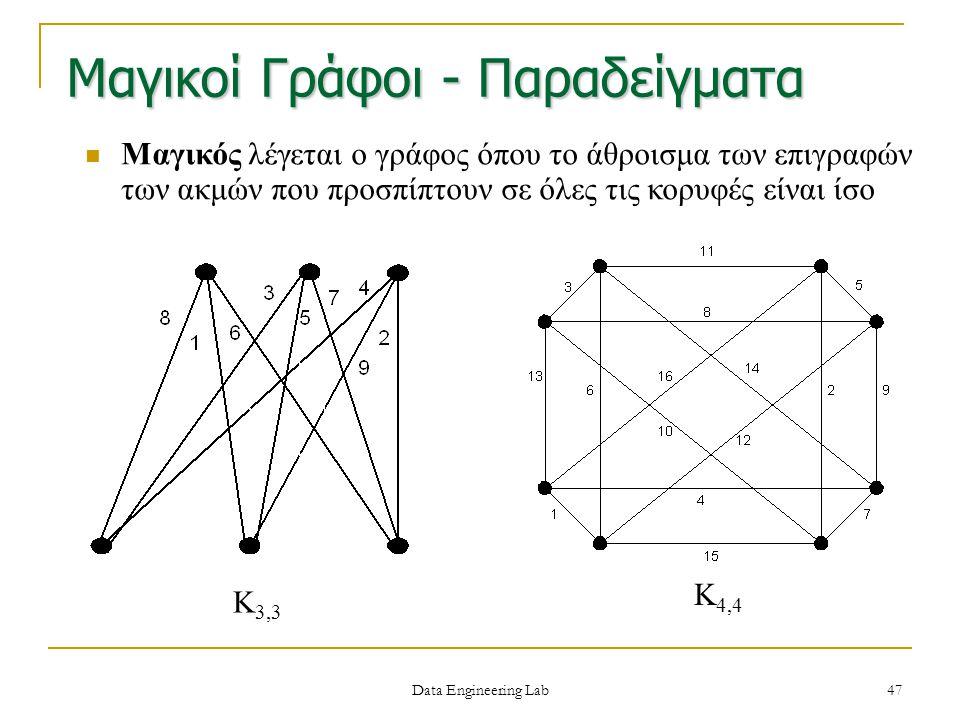 Μαγικοί Γράφοι - Παραδείγματα Κ 3,3 Κ 4,4 Μαγικός λέγεται ο γράφος όπου το άθροισμα των επιγραφών των ακμών που προσπίπτουν σε όλες τις κορυφές είναι