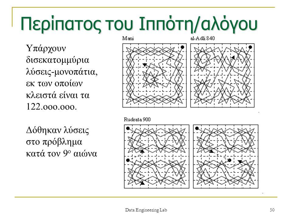 Περίπατος του Ιππότη/αλόγου Υπάρχουν δισεκατομμύρια λύσεις-μονοπάτια, εκ των οποίων κλειστά είναι τα 122.οοο.οοο. Δόθηκαν λύσεις στο πρόβλημα κατά τον