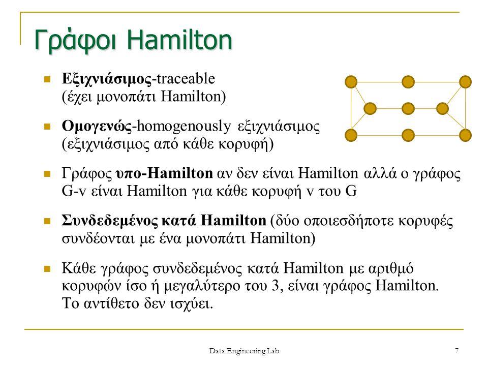 Γράφοι Hamilton Eξιχνιάσιμος-traceable (έχει μονοπάτι Hamilton) Oμογενώς-homogenously εξιχνιάσιμος (εξιχνιάσιμος από κάθε κορυφή) Γράφος υπο-Hamilton