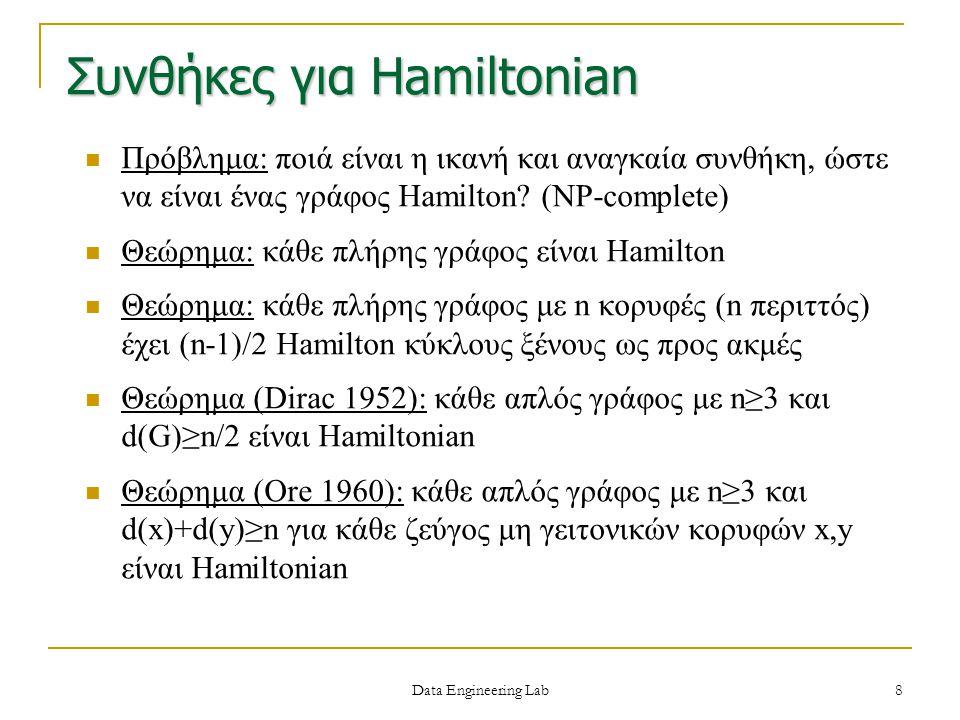 Συνθήκες για Hamiltonian Πρόβλημα: ποιά είναι η ικανή και αναγκαία συνθήκη, ώστε να είναι ένας γράφος Hamilton? (NP-complete) Θεώρημα: κάθε πλήρης γρά
