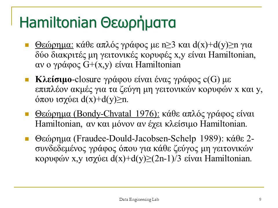 Hamiltonian Θεωρήματα Θεώρημα: κάθε απλός γράφος με n≥3 και d(x)+d(y)≥n για δύο διακριτές μη γειτονικές κορυφές x,y είναι Hamiltonian, αν ο γράφος G+(