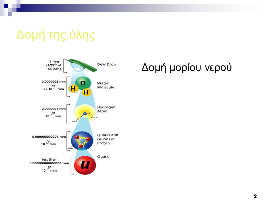 2 Δομή της ύλης Δομή μορίου νερού