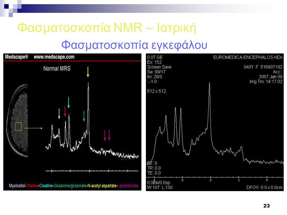 23 Φασματοσκοπία NMR – Ιατρική Φασματοσκοπία εγκεφάλου