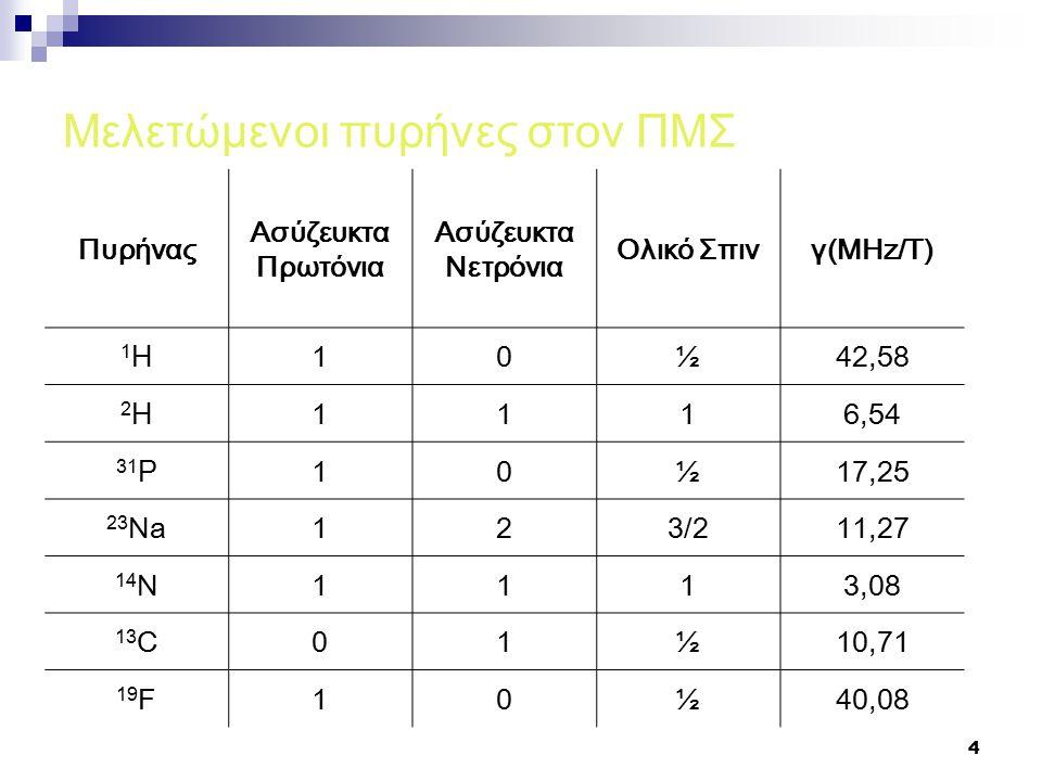 4 Μελετώμενοι πυρήνες στον ΠΜΣ Πυρήνας Ασύζευκτα Πρωτόνια Ασύζευκτα Νετρόνια Ολικό Σπινγ(MHz/T) 1H1H 10½42,58 2H2H 1116,54 31 P 10½17,25 23 Na123/211,27 14 N1113,08 13 C01½10,71 19 F10½40,08