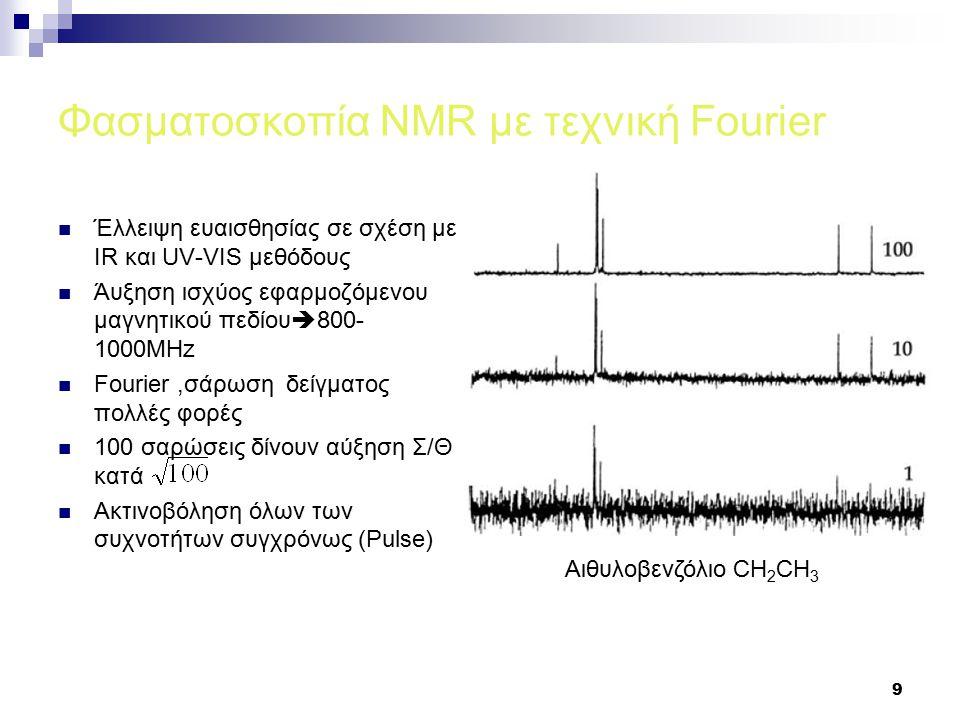 9 Φασματοσκοπία NMR με τεχνική Fourier Έλλειψη ευαισθησίας σε σχέση με IR και UV-VIS μεθόδους Άυξηση ισχύος εφαρμοζόμενου μαγνητικού πεδίου  800- 100