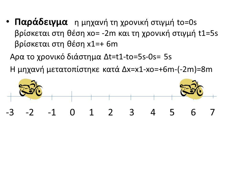 Παράδειγμα η μηχανή τη χρονική στιγμή to=0s βρίσκεται στη θέση xo= -2m και τη χρονική στιγμή t1=5s βρίσκεται στη θέση x1=+ 6m Aρα το χρονικό διάστημα