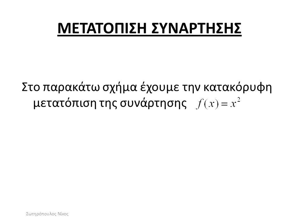 ΜΕΤΑΤΟΠΙΣΗ ΣΥΝΑΡΤΗΣΗΣ Σωτηρόπουλος Νίκος