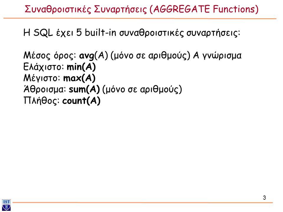 3 Η SQL έχει 5 built-in συναθροιστικές συναρτήσεις: Μέσος όρος: avg(A) (μόνο σε αριθμούς) A γνώρισμα Ελάχιστο: min(A) Μέγιστο: max(A) Άθροισμα: sum(A) (μόνο σε αριθμούς) Πλήθος: count(A) Συναθροιστικές Συναρτήσεις (AGGREGATE Functions)