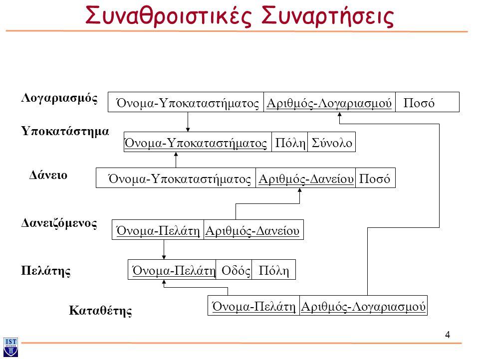 4 Λογαριασμός Υποκατάστημα Πελάτης Καταθέτης Δάνειο Όνομα-Υποκαταστήματος Αριθμός-Λογαριασμού Ποσό Όνομα-Πελάτη Αριθμός-Λογαριασμού Όνομα-Πελάτη Οδός Πόλη Όνομα-Υποκαταστήματος Πόλη Σύνολο Όνομα-Πελάτη Αριθμός-Δανείου Όνομα-Υποκαταστήματος Αριθμός-Δανείου Ποσό Δανειζόμενος Συναθροιστικές Συναρτήσεις