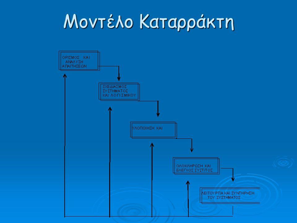Στάδια Μοντέλου Καταρράκτη  Ανάλυση και προσδιορισμός των απαιτήσεων: Οι υπηρεσίες, στόχοι και περιορισμοί του συστήματος καθορίζονται μετά από συζήτηση με τους ανθρώπους που θα χρησιμοποιήσουν το σύστημα.