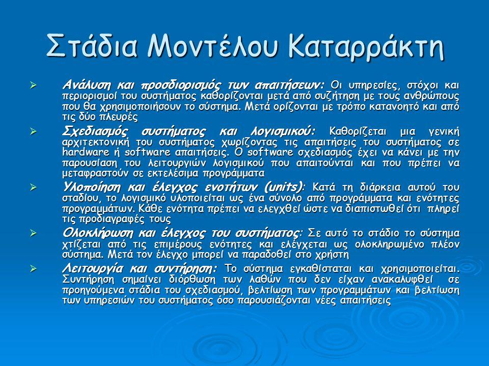 Πλεονεκτήματα / Μειονεκτήματα  Πλεονεκτήματα Είναι χρήσιμο για λόγους διαχείρισης του σχεδιασμού Είναι χρήσιμο για λόγους διαχείρισης του σχεδιασμού Περιορισμός του κόστους όλης της διαδικασίας παραγωγής του λογισμικού Περιορισμός του κόστους όλης της διαδικασίας παραγωγής του λογισμικού Επιστροφή πληροφορίας στα προηγούμενα στάδια Επιστροφή πληροφορίας στα προηγούμενα στάδια Έλεγχος του ολοκληρωμένου συστήματος Έλεγχος του ολοκληρωμένου συστήματος  Μειονεκτήματα Δεν έχει μεγάλη σχέση με τις πραγματικές δραστηριότητες Δεν έχει μεγάλη σχέση με τις πραγματικές δραστηριότητες Σε ένα μοντέλο το οποίο αποτελείται από συνεχείς επαναλήψεις, δεν μπορεί να αναγνωρίσει κανείς συγκεκριμένα σημεία ελέγχου Σε ένα μοντέλο το οποίο αποτελείται από συνεχείς επαναλήψεις, δεν μπορεί να αναγνωρίσει κανείς συγκεκριμένα σημεία ελέγχου