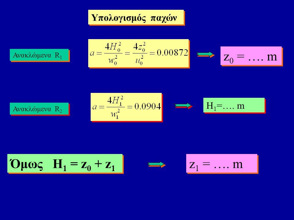 Υπολογισμός παχών Ανακλώμενα R 1 z 0 = …. m Ανακλώμενα R 2 H 1 =…. m Όμως H 1 = z 0 + z 1 z 1 = …. m