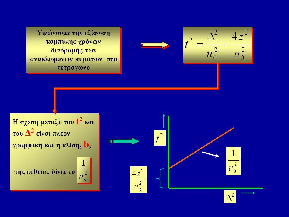 Υψώνουμε την εξίσωση καμπύλης χρόνων διαδρομής των ανακλώμενων κυμάτων στο τετράγωνο Η σχέση μεταξύ του t 2 και του Δ 2 είναι πλέον γραμμική και η κλί