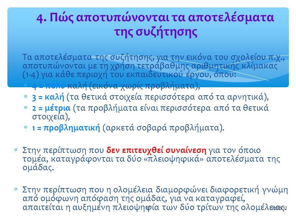 21/05/1217  Τα αποτελέσματα της συζήτησης, για την εικόνα του σχολείου π.χ., αποτυπώνονται με τη χρήση τετράβαθμης αριθμητικής κλίμακας (1-4) για κάθ