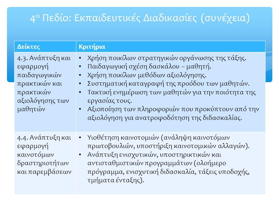 4 ο Πεδίο: Εκπαιδευτικές Διαδικασίες (συνέχεια) ΔείκτεςΚριτήρια 4.3. Ανάπτυξη και εφαρμογή παιδαγωγικών πρακτικών και πρακτικών αξιολόγησης των μαθητώ