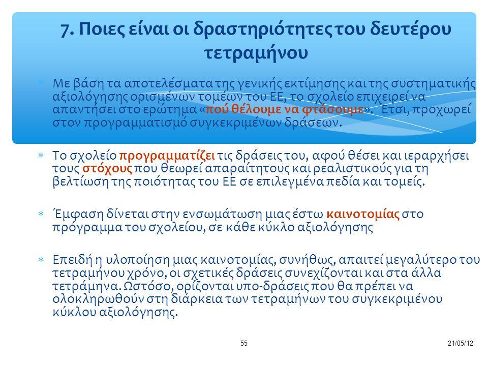 21/05/1255  Με βάση τα αποτελέσματα της γενικής εκτίμησης και της συστηματικής αξιολόγησης ορισμένων τομέων του ΕΕ, το σχολείο επιχειρεί να απαντήσει