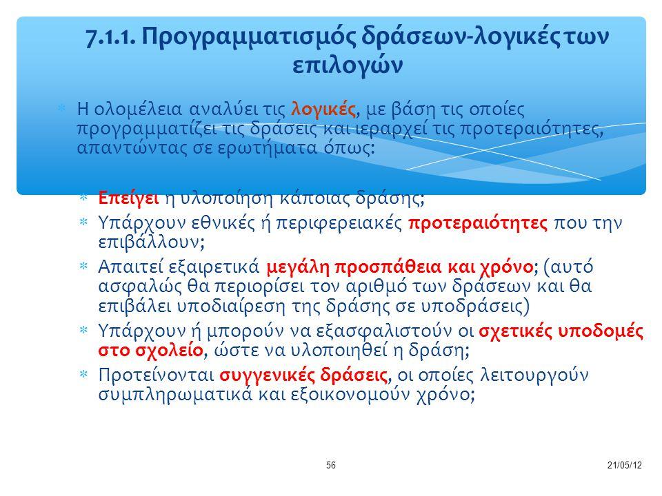 21/05/1256  Η ολομέλεια αναλύει τις λογικές, με βάση τις οποίες προγραμματίζει τις δράσεις και ιεραρχεί τις προτεραιότητες, απαντώντας σε ερωτήματα ό