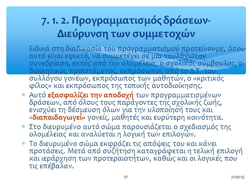 21/05/1257  Ειδικά στη διαδικασία του προγραμματισμού προτείνουμε, όπου αυτό είναι εφικτό, να συμμετέχει σε μία τουλάχιστον συνεδρίαση, εκτός από την