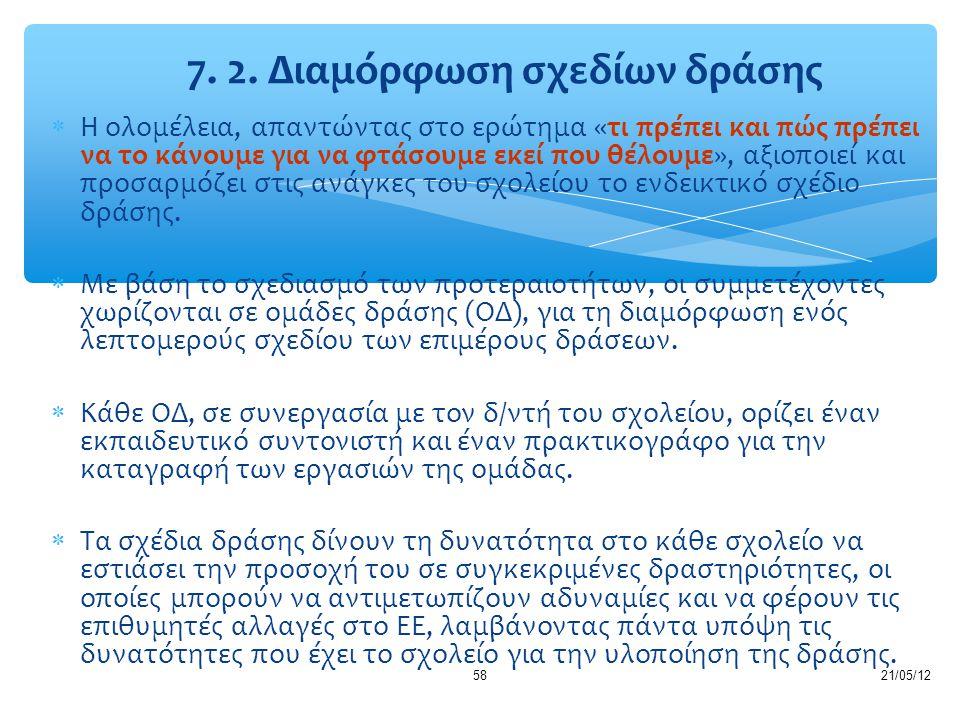 21/05/1258  Η ολομέλεια, απαντώντας στο ερώτημα «τι πρέπει και πώς πρέπει να το κάνουμε για να φτάσουμε εκεί που θέλουμε», αξιοποιεί και προσαρμόζει