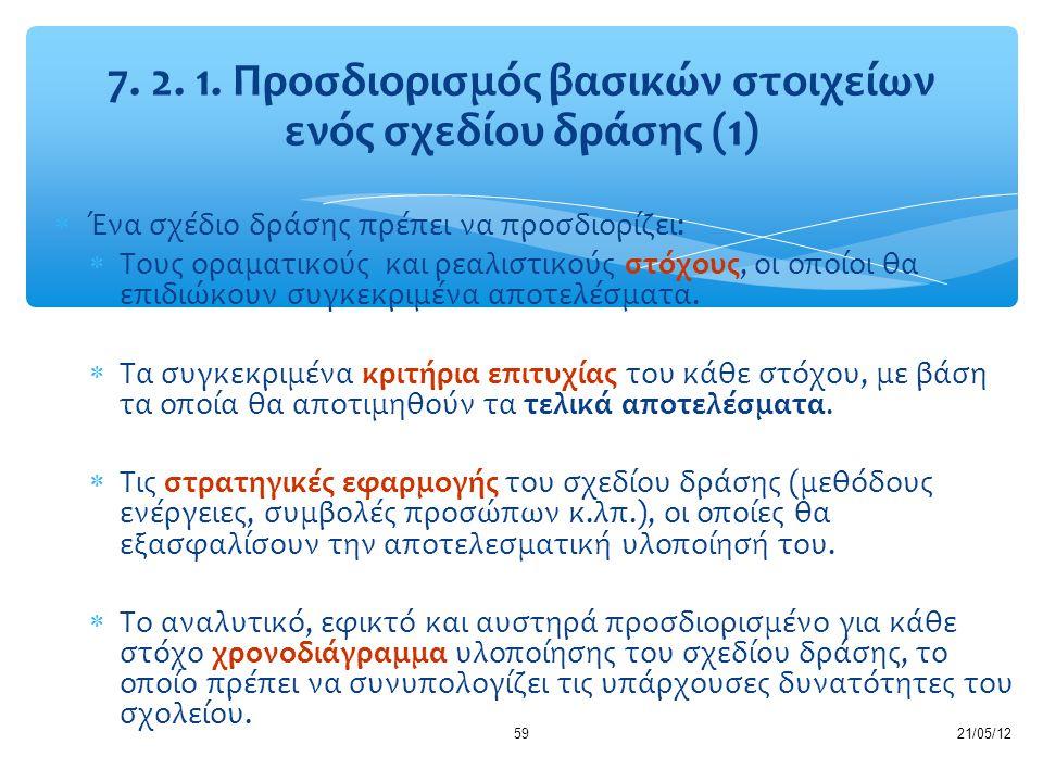 21/05/1259  Ένα σχέδιο δράσης πρέπει να προσδιορίζει:  Τους οραματικούς και ρεαλιστικούς στόχους, οι οποίοι θα επιδιώκουν συγκεκριμένα αποτελέσματα.