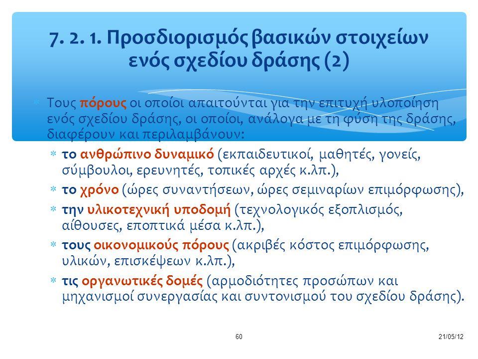 21/05/1260  Τους πόρους οι οποίοι απαιτούνται για την επιτυχή υλοποίηση ενός σχεδίου δράσης, οι οποίοι, ανάλογα με τη φύση της δράσης, διαφέρουν και