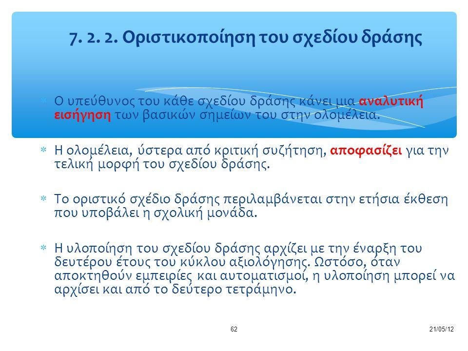 21/05/1262  Ο υπεύθυνος του κάθε σχεδίου δράσης κάνει μια αναλυτική εισήγηση των βασικών σημείων του στην ολομέλεια.  Η ολομέλεια, ύστερα από κριτικ