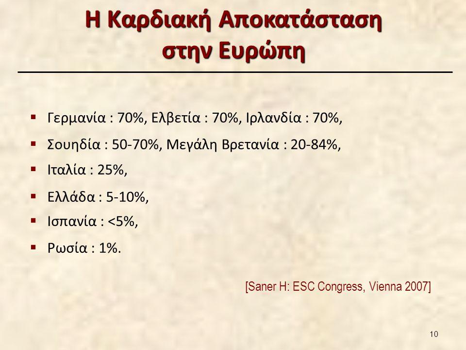 Η Καρδιακή Αποκατάσταση στην Ευρώπη  Γερμανία : 70%, Ελβετία : 70%, Ιρλανδία : 70%,  Σουηδία : 50-70%, Μεγάλη Βρετανία : 20-84%,  Ιταλία : 25%,  Ε