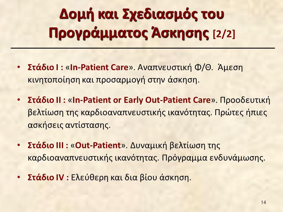 Δομή και Σχεδιασμός του Προγράμματος Άσκησης Δομή και Σχεδιασμός του Προγράμματος Άσκησης [2/2] Στάδιο I : «In-Patient Care». Αναπνευστική Φ/Θ. Άμεση