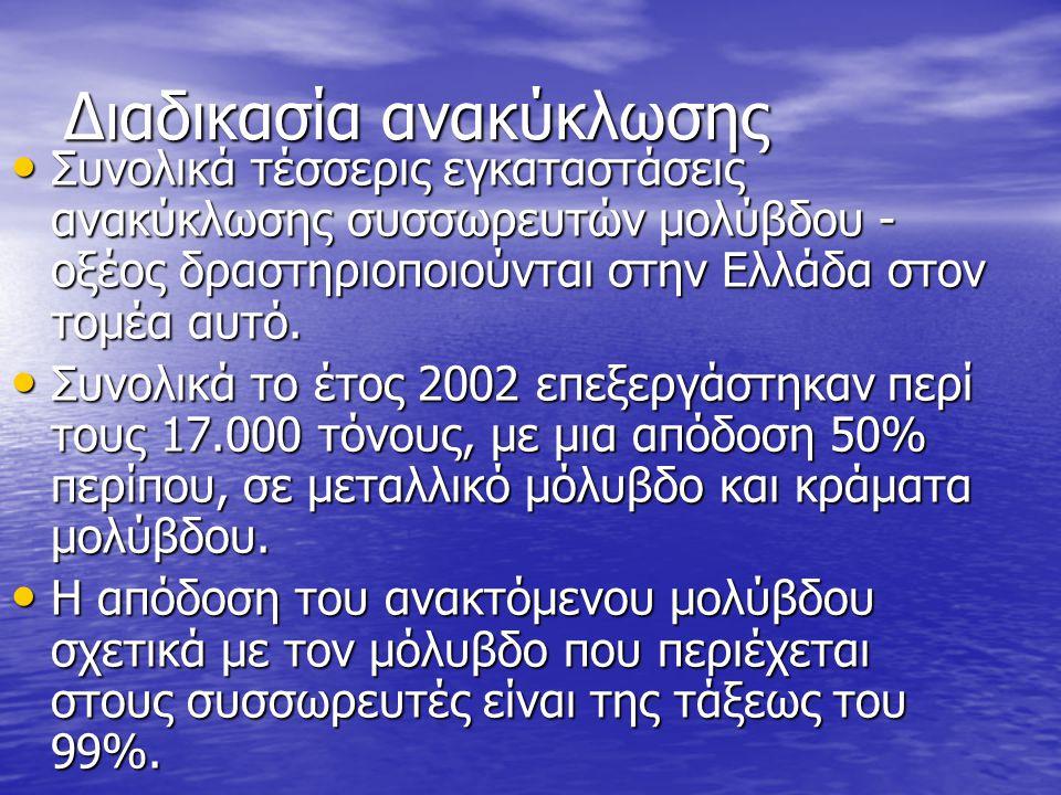 Διαδικασία ανακύκλωσης Συνολικά τέσσερις εγκαταστάσεις ανακύκλωσης συσσωρευτών μολύβδου - οξέος δραστηριοποιούνται στην Ελλάδα στον τομέα αυτό. Συνολι