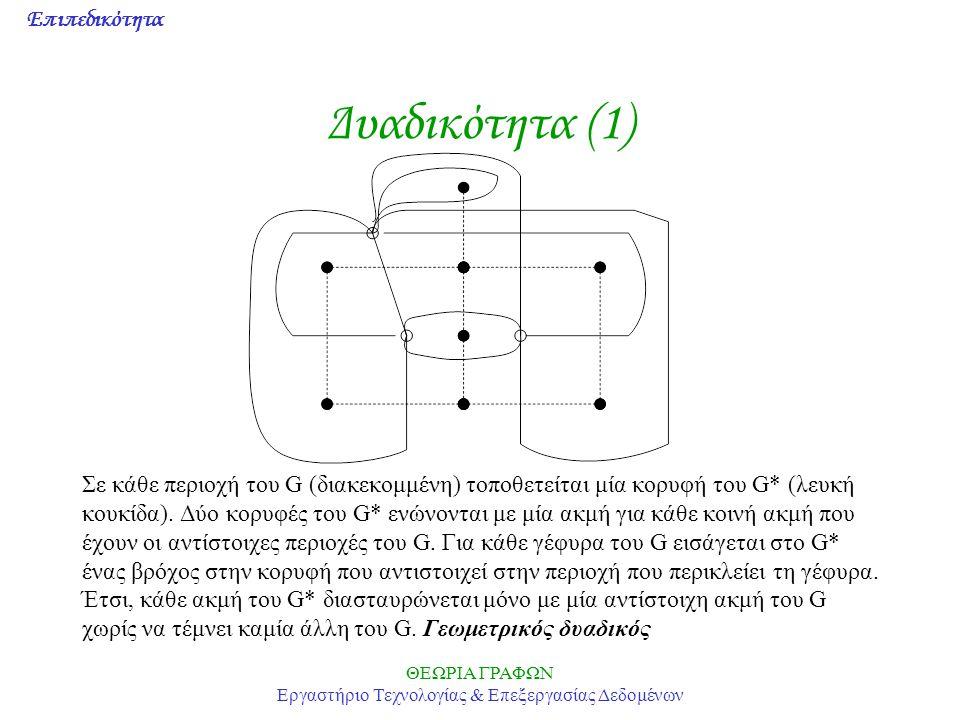 Επιπεδικότητα ΘΕΩΡΙΑ ΓΡΑΦΩΝ Εργαστήριο Τεχνολογίας & Επεξεργασίας Δεδομένων Δυαδικότητα (1) Σε κάθε περιοχή του G (διακεκομμένη) τοποθετείται μία κορυ