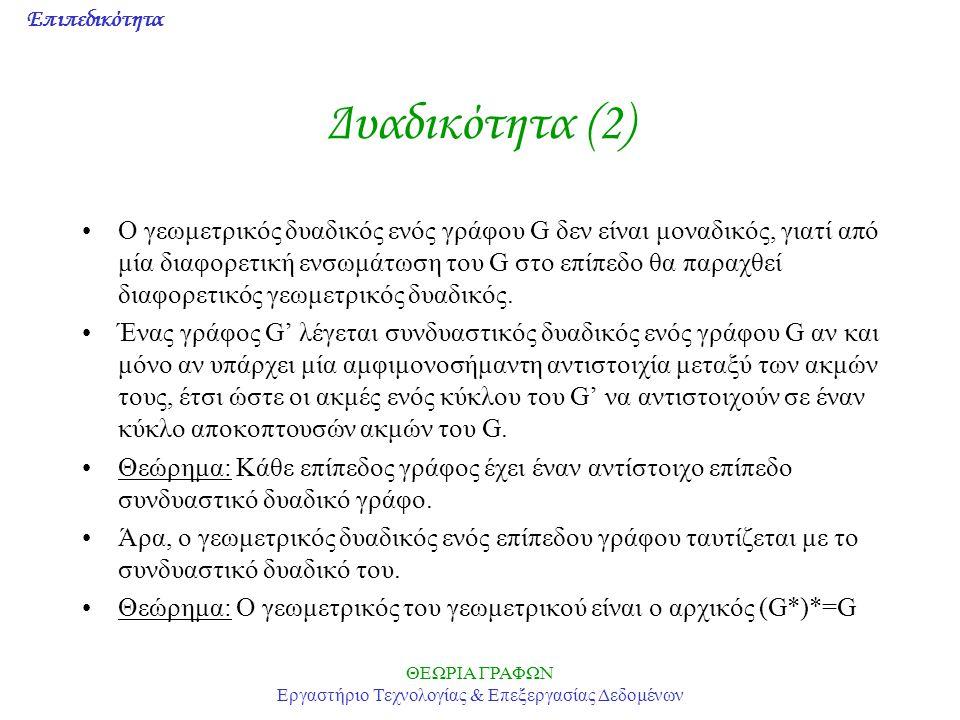 Επιπεδικότητα ΘΕΩΡΙΑ ΓΡΑΦΩΝ Εργαστήριο Τεχνολογίας & Επεξεργασίας Δεδομένων Δυαδικότητα (2) Ο γεωμετρικός δυαδικός ενός γράφου G δεν είναι μοναδικός,