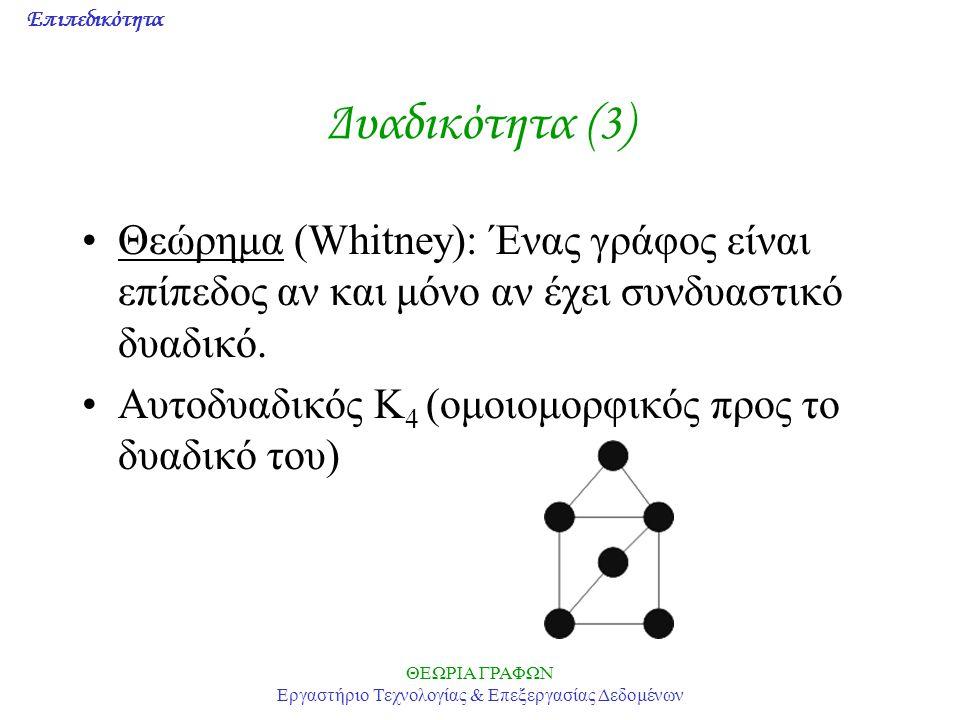 Επιπεδικότητα ΘΕΩΡΙΑ ΓΡΑΦΩΝ Εργαστήριο Τεχνολογίας & Επεξεργασίας Δεδομένων Δυαδικότητα (3) Θεώρημα (Whitney): Ένας γράφος είναι επίπεδος αν και μόνο