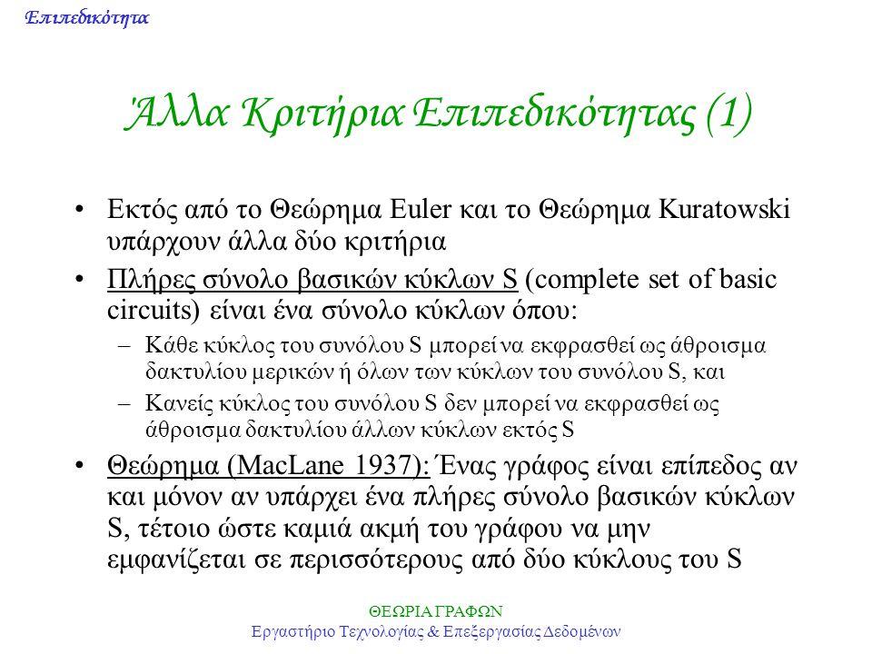 Επιπεδικότητα ΘΕΩΡΙΑ ΓΡΑΦΩΝ Εργαστήριο Τεχνολογίας & Επεξεργασίας Δεδομένων Άλλα Κριτήρια Επιπεδικότητας (1) Εκτός από το Θεώρημα Euler και το Θεώρημα