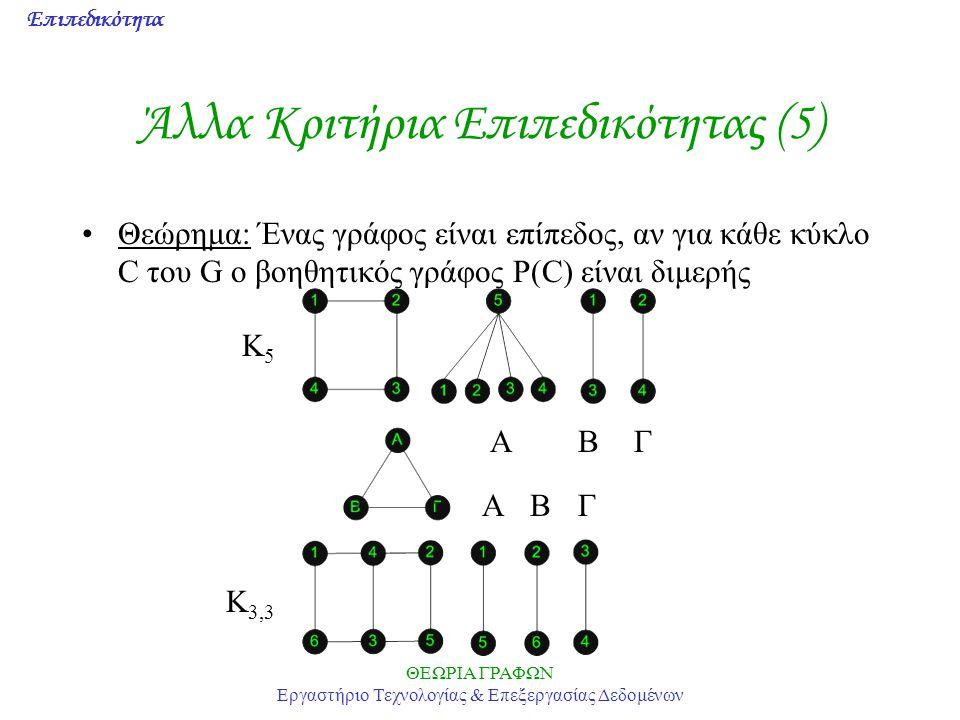 Επιπεδικότητα ΘΕΩΡΙΑ ΓΡΑΦΩΝ Εργαστήριο Τεχνολογίας & Επεξεργασίας Δεδομένων Άλλα Κριτήρια Επιπεδικότητας (5) Θεώρημα: Ένας γράφος είναι επίπεδος, αν γ