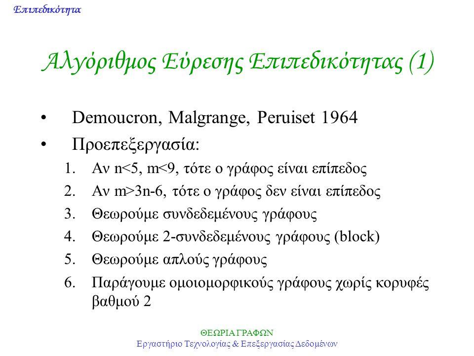 Επιπεδικότητα ΘΕΩΡΙΑ ΓΡΑΦΩΝ Εργαστήριο Τεχνολογίας & Επεξεργασίας Δεδομένων Αλγόριθμος Εύρεσης Επιπεδικότητας (1) Demoucron, Malgrange, Peruiset 1964