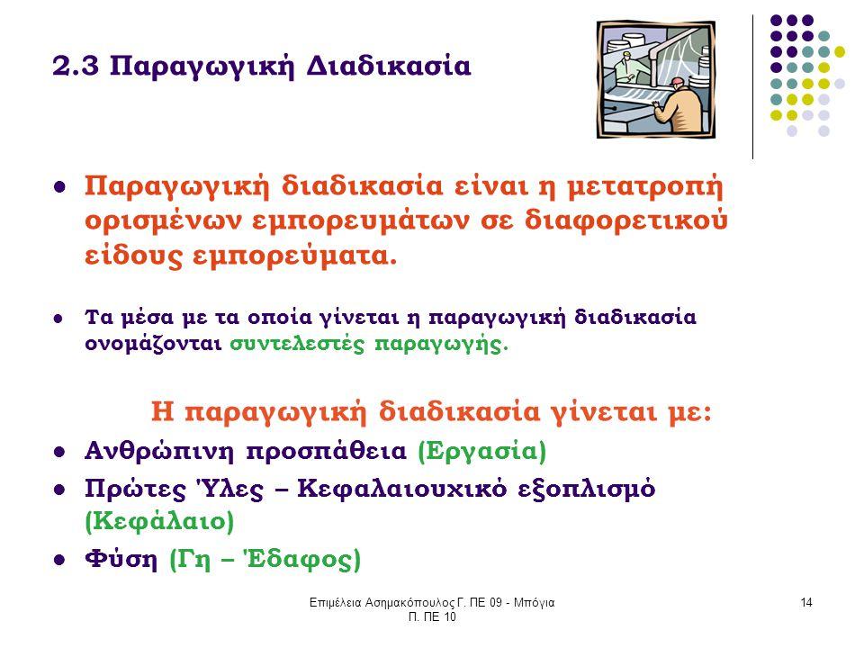 Επιμέλεια Ασημακόπουλος Γ. ΠΕ 09 - Μπόγια Π. ΠΕ 10 14 2.3 Παραγωγική Διαδικασία Παραγωγική διαδικασία είναι η μετατροπή ορισμένων εμπορευμάτων σε διαφ