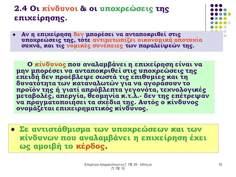 Επιμέλεια Ασημακόπουλος Γ. ΠΕ 09 - Μπόγια Π. ΠΕ 10 19 2.4 Οι κίνδυνοι & οι υποχρεώσεις της επιχείρησης. Σε αντιστάθμισμα των υποχρεώσεων και των κίνδυ