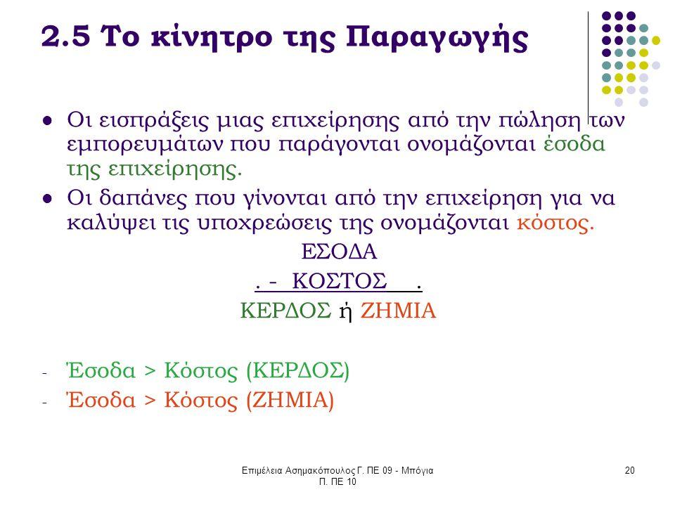 Επιμέλεια Ασημακόπουλος Γ. ΠΕ 09 - Μπόγια Π. ΠΕ 10 20 2.5 Το κίνητρο της Παραγωγής Οι εισπράξεις μιας επιχείρησης από την πώληση των εμπορευμάτων που