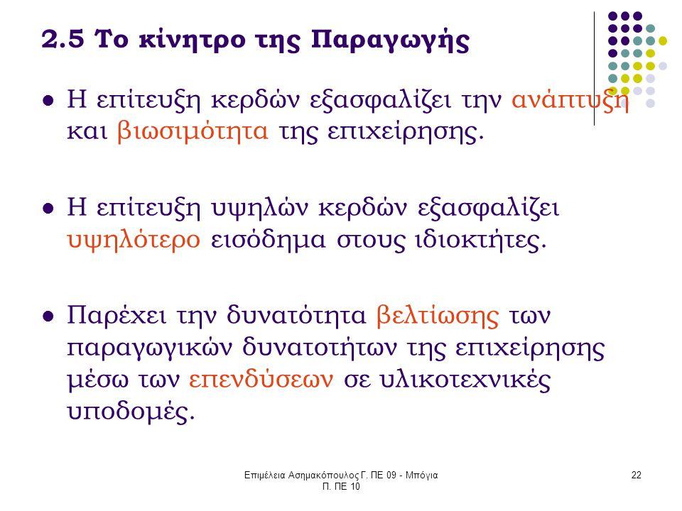 Επιμέλεια Ασημακόπουλος Γ. ΠΕ 09 - Μπόγια Π. ΠΕ 10 22 2.5 Το κίνητρο της Παραγωγής Η επίτευξη κερδών εξασφαλίζει την ανάπτυξη και βιωσιμότητα της επιχ