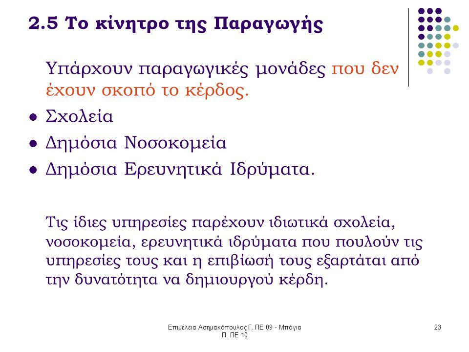 Επιμέλεια Ασημακόπουλος Γ. ΠΕ 09 - Μπόγια Π. ΠΕ 10 23 2.5 Το κίνητρο της Παραγωγής Υπάρχουν παραγωγικές μονάδες που δεν έχουν σκοπό το κέρδος. Σχολεία