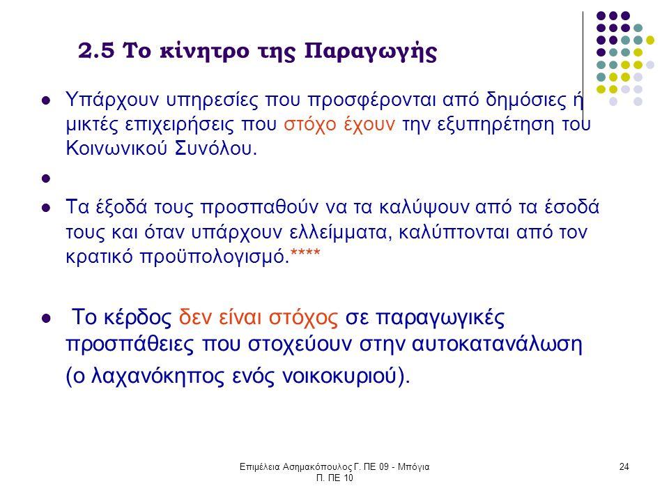 Επιμέλεια Ασημακόπουλος Γ. ΠΕ 09 - Μπόγια Π. ΠΕ 10 24 2.5 Το κίνητρο της Παραγωγής Υπάρχουν υπηρεσίες που προσφέρονται από δημόσιες ή μικτές επιχειρήσ