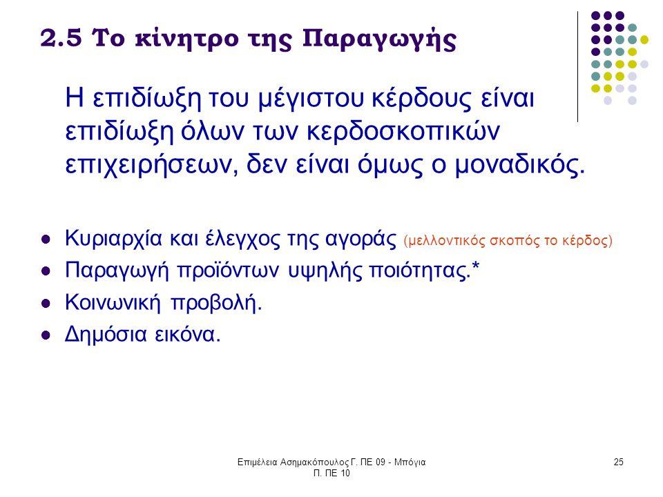 Επιμέλεια Ασημακόπουλος Γ. ΠΕ 09 - Μπόγια Π. ΠΕ 10 25 2.5 Το κίνητρο της Παραγωγής Η επιδίωξη του μέγιστου κέρδους είναι επιδίωξη όλων των κερδοσκοπικ