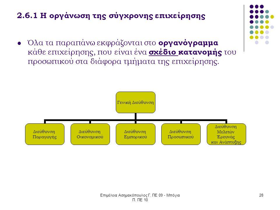 Επιμέλεια Ασημακόπουλος Γ. ΠΕ 09 - Μπόγια Π. ΠΕ 10 28 2.6.1 Η οργάνωση της σύγχρονης επιχείρησης Όλα τα παραπάνω εκφράζονται στο οργανόγραμμα κάθε επι