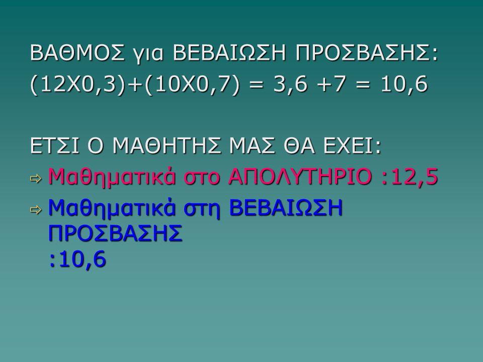 ΒΑΘΜΟΣ για ΒΕΒΑΙΩΣΗ ΠΡΟΣΒΑΣΗΣ: (12Χ0,3)+(10Χ0,7) = 3,6 +7 = 10,6 ΕΤΣΙ Ο ΜΑΘΗΤΗΣ ΜΑΣ ΘΑ ΕΧΕΙ:  Μαθηματικά στο ΑΠΟΛΥΤΗΡΙΟ :12,5  Μαθηματικά στη ΒΕΒΑΙΩΣΗ ΠΡΟΣΒΑΣΗΣ :10,6