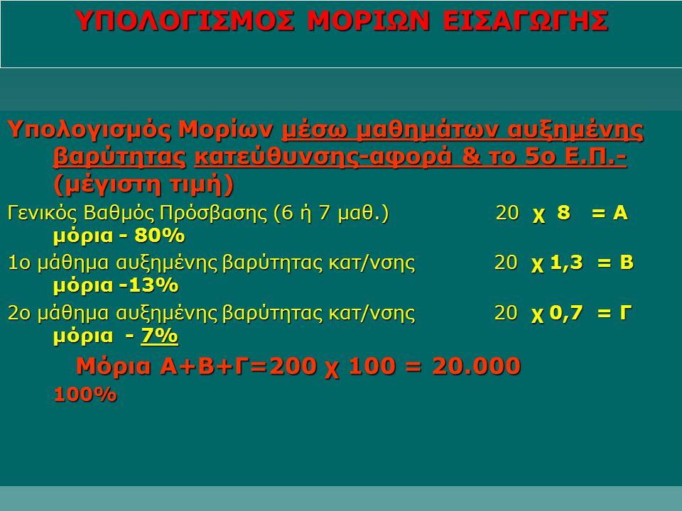 ΥΠΟΛΟΓΙΣΜΟΣ ΜΟΡΙΩΝ ΕΙΣΑΓΩΓΗΣ Υπολογισμός Μορίων μέσω μαθημάτων αυξημένης βαρύτητας κατεύθυνσης-αφορά & το 5ο Ε.Π.- (μέγιστη τιμή) Γενικός Βαθμός Πρόσβασης (6 ή 7 μαθ.) 20 χ 8 = Α μόρια - 80% 1ο μάθημα αυξημένης βαρύτητας κατ/νσης 20 χ 1,3 = Β μόρια -13% 2ο μάθημα αυξημένης βαρύτητας κατ/νσης 20 χ 0,7 = Γ μόρια - 7% Μόρια Α+Β+Γ=200 χ 100 = 20.000 100%