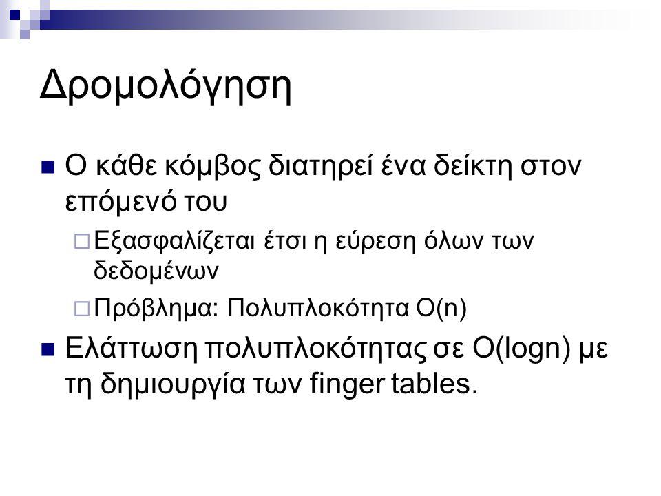 Δρομολόγηση Ο κάθε κόμβος διατηρεί ένα δείκτη στον επόμενό του  Εξασφαλίζεται έτσι η εύρεση όλων των δεδομένων  Πρόβλημα: Πολυπλοκότητα Ο(n) Ελάττωση πολυπλοκότητας σε Ο(logn) με τη δημιουργία των finger tables.